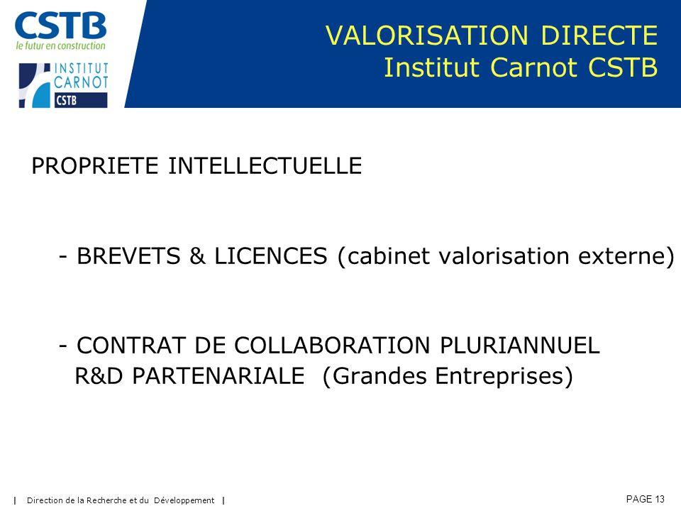 VALORISATION DIRECTE Institut Carnot CSTB | Direction de la Recherche et du Développement | PAGE 13 PROPRIETE INTELLECTUELLE - BREVETS & LICENCES (cabinet valorisation externe) - CONTRAT DE COLLABORATION PLURIANNUEL R&D PARTENARIALE (Grandes Entreprises)