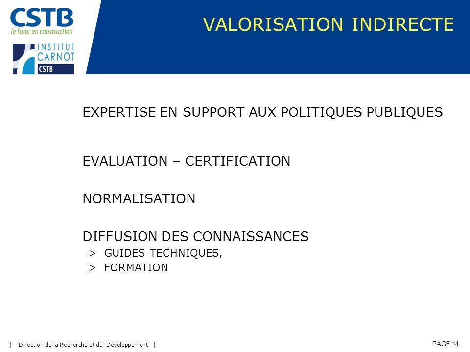EXPERTISE EN SUPPORT AUX POLITIQUES PUBLIQUES EVALUATION – CERTIFICATION NORMALISATION DIFFUSION DES CONNAISSANCES >GUIDES TECHNIQUES, >FORMATION | Direction de la Recherche et du Développement | PAGE 14 VALORISATION INDIRECTE