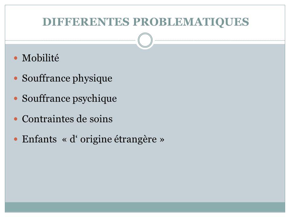 DIFFERENTES PROBLEMATIQUES  Mobilité  Souffrance physique  Souffrance psychique  Contraintes de soins  Enfants « d' origine étrangère »