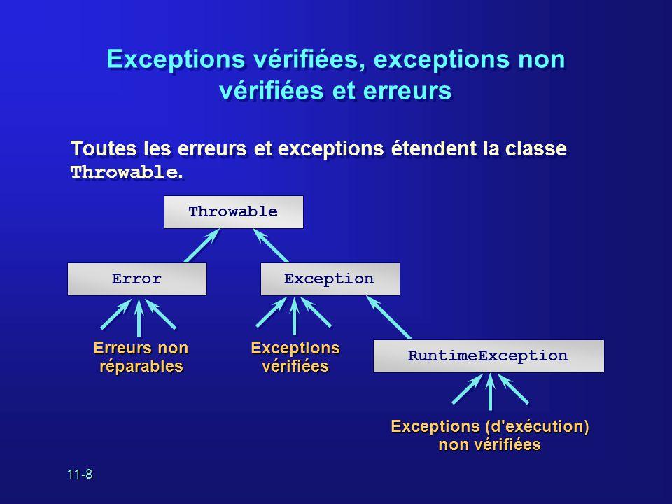 11-8 Exceptions vérifiées, exceptions non vérifiées et erreurs Toutes les erreurs et exceptions étendent la classe Throwable. Throwable ErrorException