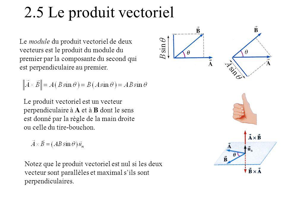 2.5 Le produit vectoriel Le module du produit vectoriel de deux vecteurs est le produit du module du premier par la composante du second qui est perpe