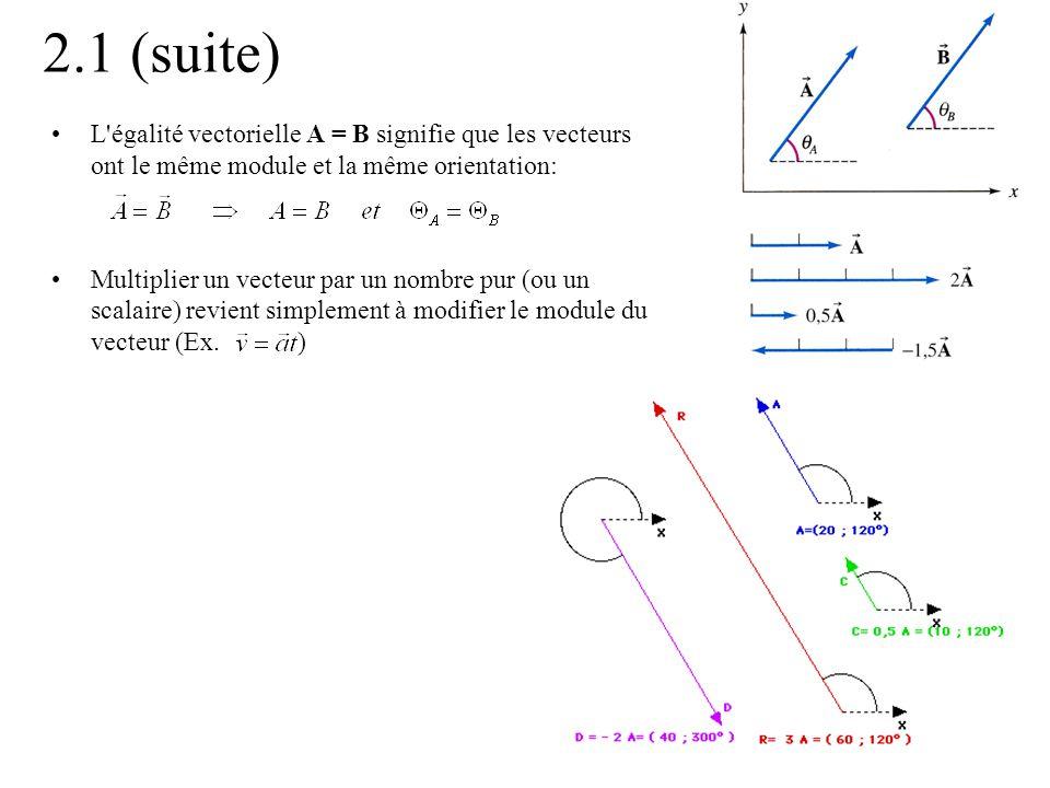2.1 (suite) •L'égalité vectorielle A = B signifie que les vecteurs ont le même module et la même orientation: •Multiplier un vecteur par un nombre pur