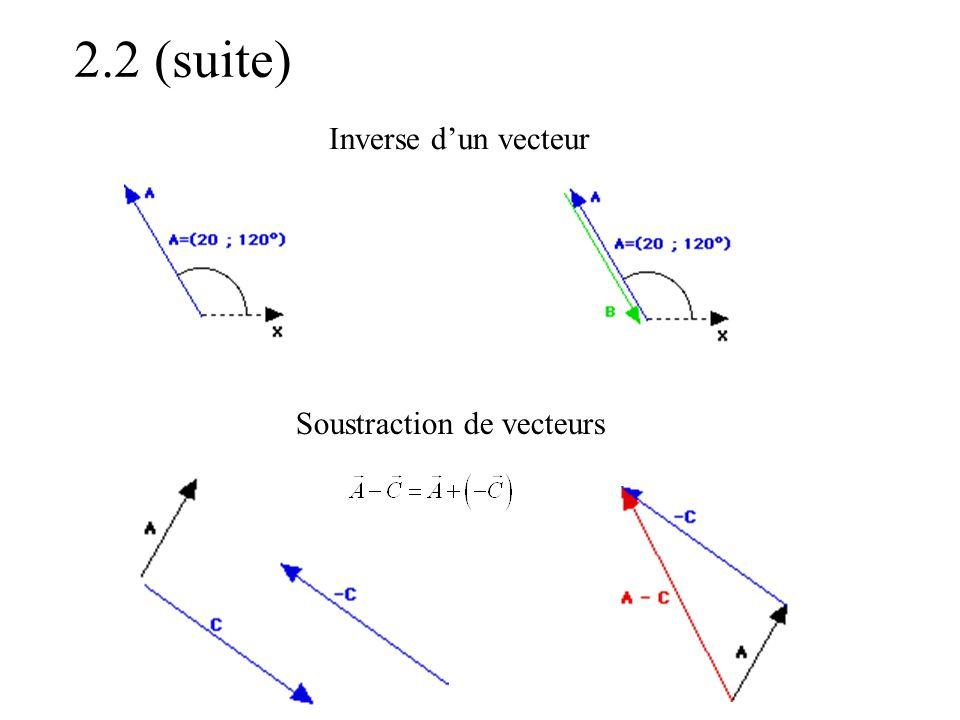 2.2 (suite) Soustraction de vecteurs Inverse d'un vecteur