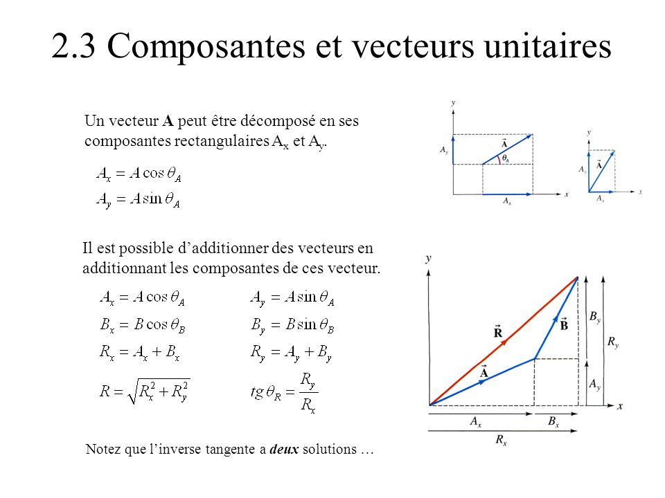 2.3 Composantes et vecteurs unitaires Un vecteur A peut être décomposé en ses composantes rectangulaires A x et A y. Il est possible d'additionner des