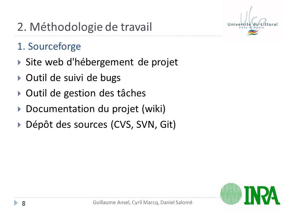 2.Méthodologie de travail 1.
