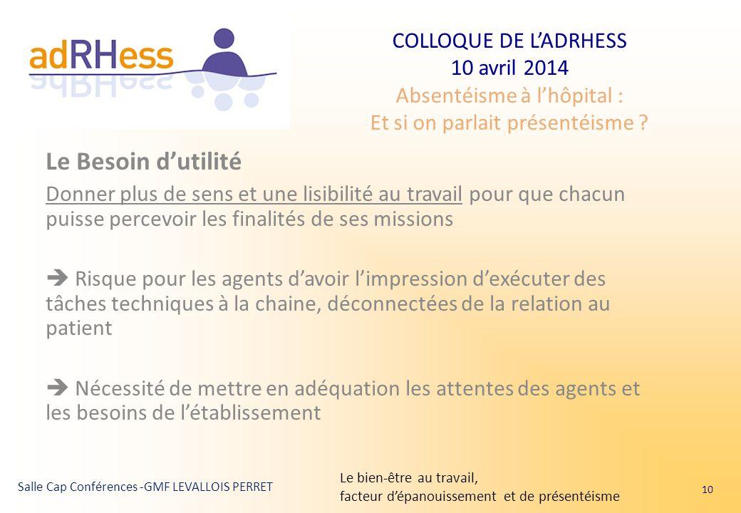 COLLOQUE DE L'ADRHESS 10 avril 2014 Absentéisme à l'hôpital : Et si on parlait présentéisme ? Salle Cap Conférences -GMF LEVALLOIS PERRET Le Besoin d'
