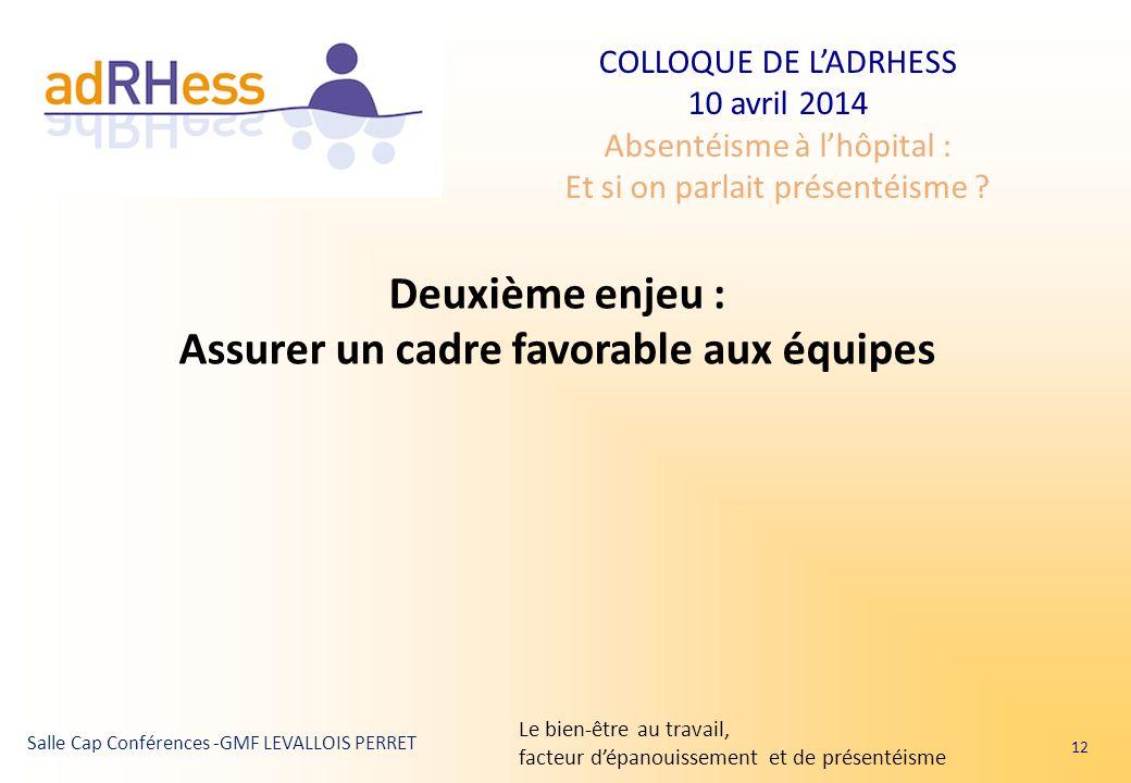 COLLOQUE DE L'ADRHESS 10 avril 2014 Absentéisme à l'hôpital : Et si on parlait présentéisme ? Salle Cap Conférences -GMF LEVALLOIS PERRET Deuxième enj