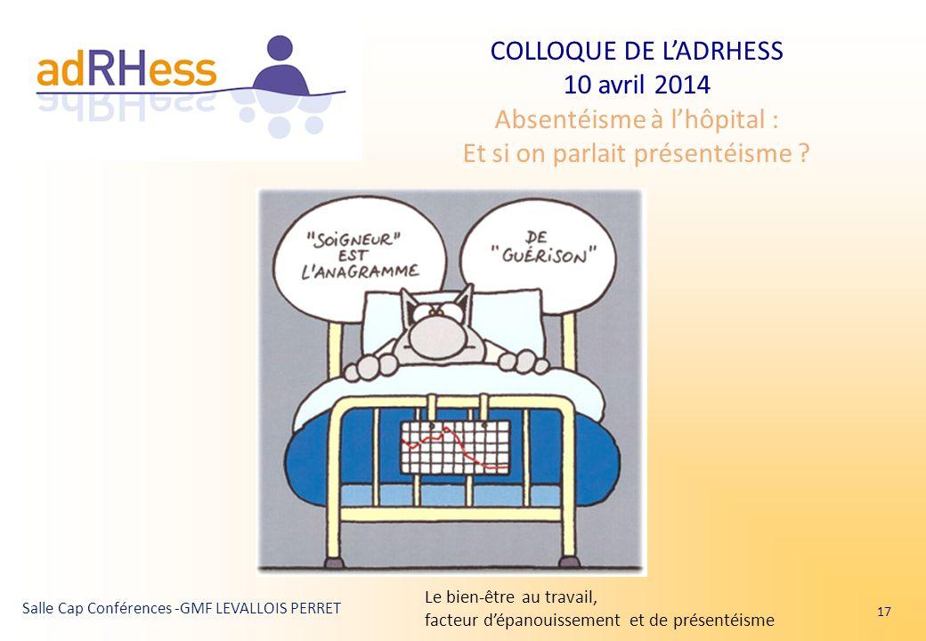 COLLOQUE DE L'ADRHESS 10 avril 2014 Absentéisme à l'hôpital : Et si on parlait présentéisme ? Salle Cap Conférences -GMF LEVALLOIS PERRET Le bien-être