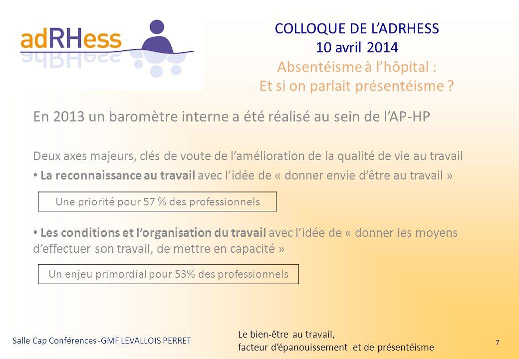 COLLOQUE DE L'ADRHESS 10 avril 2014 Absentéisme à l'hôpital : Et si on parlait présentéisme ? Salle Cap Conférences -GMF LEVALLOIS PERRET En 2013 un b