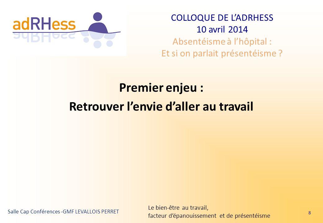 COLLOQUE DE L'ADRHESS 10 avril 2014 Absentéisme à l'hôpital : Et si on parlait présentéisme ? Salle Cap Conférences -GMF LEVALLOIS PERRET Premier enje