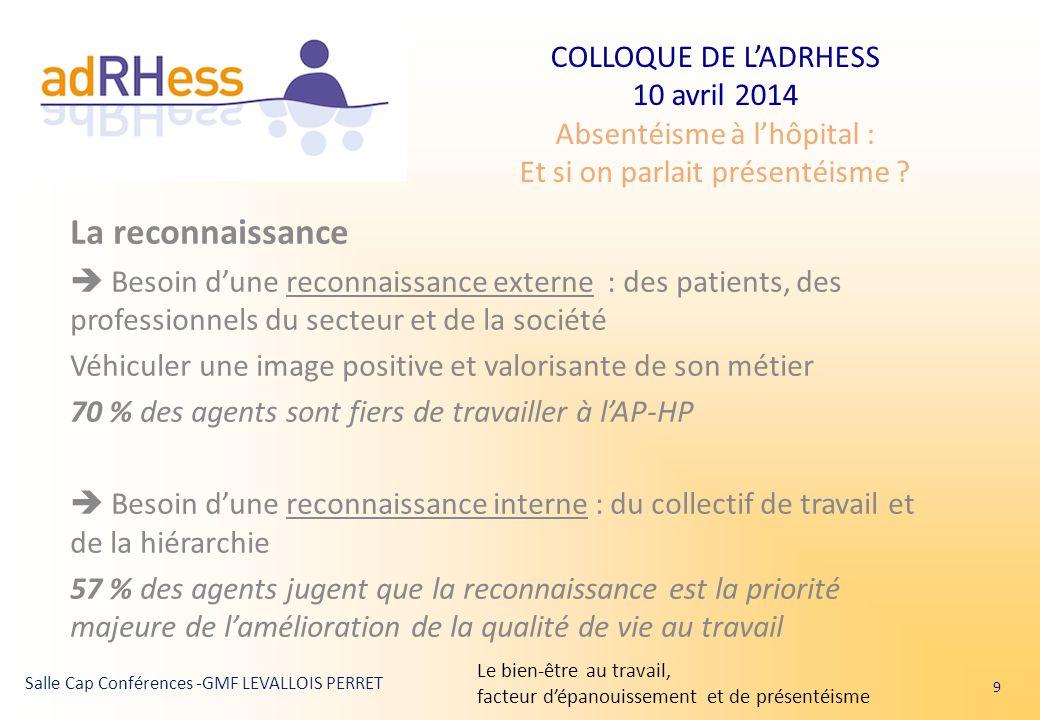 COLLOQUE DE L'ADRHESS 10 avril 2014 Absentéisme à l'hôpital : Et si on parlait présentéisme ? Salle Cap Conférences -GMF LEVALLOIS PERRET La reconnais
