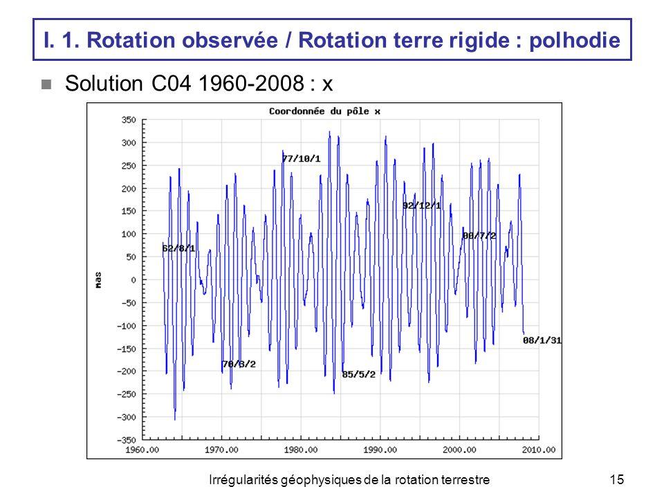 Irrégularités géophysiques de la rotation terrestre15 I. 1. Rotation observée / Rotation terre rigide : polhodie  Solution C04 1960-2008 : x