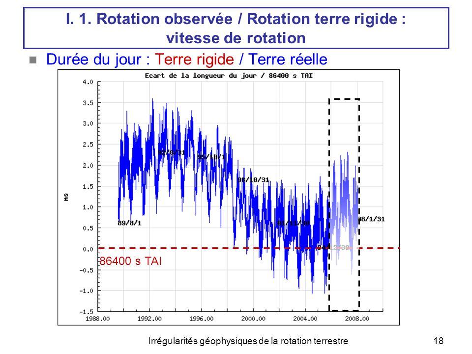 Irrégularités géophysiques de la rotation terrestre18  Durée du jour : Terre rigide / Terre réelle 86400 s TAI I. 1. Rotation observée / Rotation ter