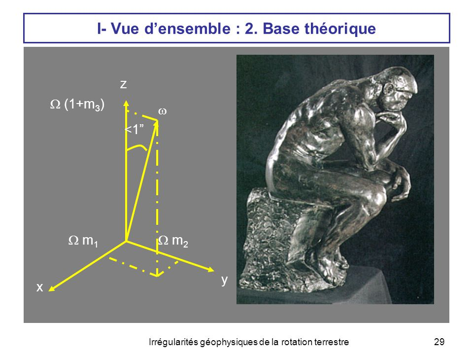 """Irrégularités géophysiques de la rotation terrestre29 I- Vue d'ensemble : 2. Base théorique  m1 m1 x z  <1""""  m2 m2  (1+m 3 ) y"""