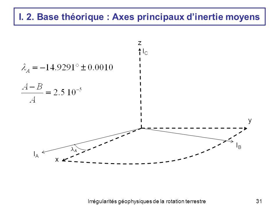 Irrégularités géophysiques de la rotation terrestre31 I. 2. Base théorique : Axes principaux d'inertie moyens x y z IAIA IBIB ICIC