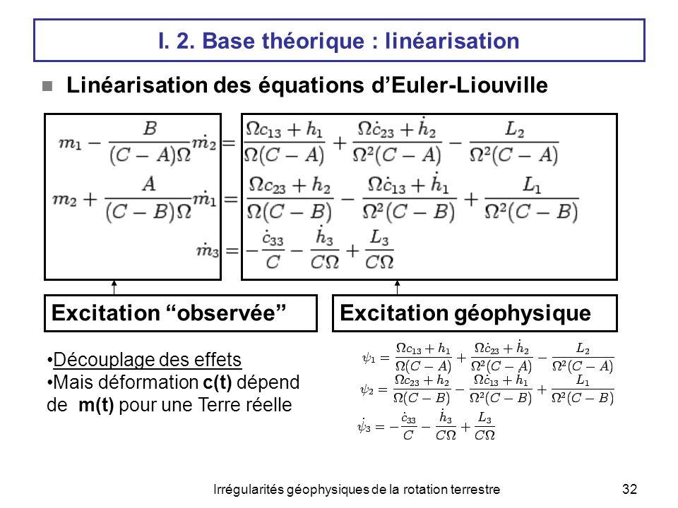 Irrégularités géophysiques de la rotation terrestre32 I. 2. Base théorique : linéarisation  Linéarisation des équations d'Euler-Liouville Excitation
