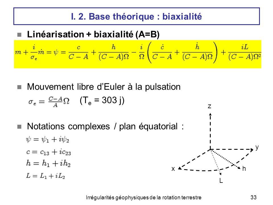Irrégularités géophysiques de la rotation terrestre33 I. 2. Base théorique : biaxialité  Linéarisation + biaxialité (A=B)  Mouvement libre d'Euler à