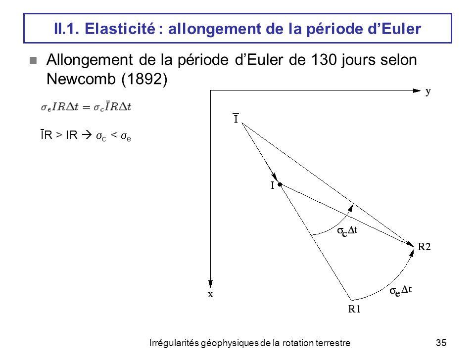 Irrégularités géophysiques de la rotation terrestre35 II.1. Elasticité : allongement de la période d'Euler  Allongement de la période d'Euler de 130