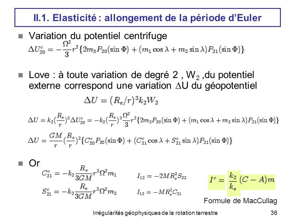 Irrégularités géophysiques de la rotation terrestre36 II.1. Elasticité : allongement de la période d'Euler  Variation du potentiel centrifuge  Love
