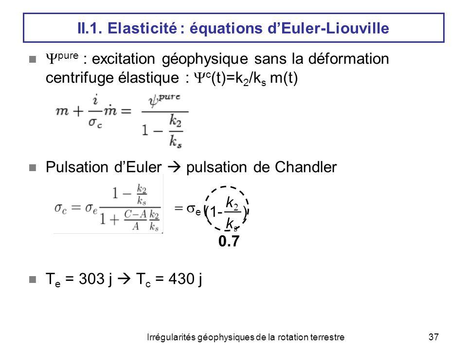 Irrégularités géophysiques de la rotation terrestre37 II.1. Elasticité : équations d'Euler-Liouville   pure : excitation géophysique sans la déforma