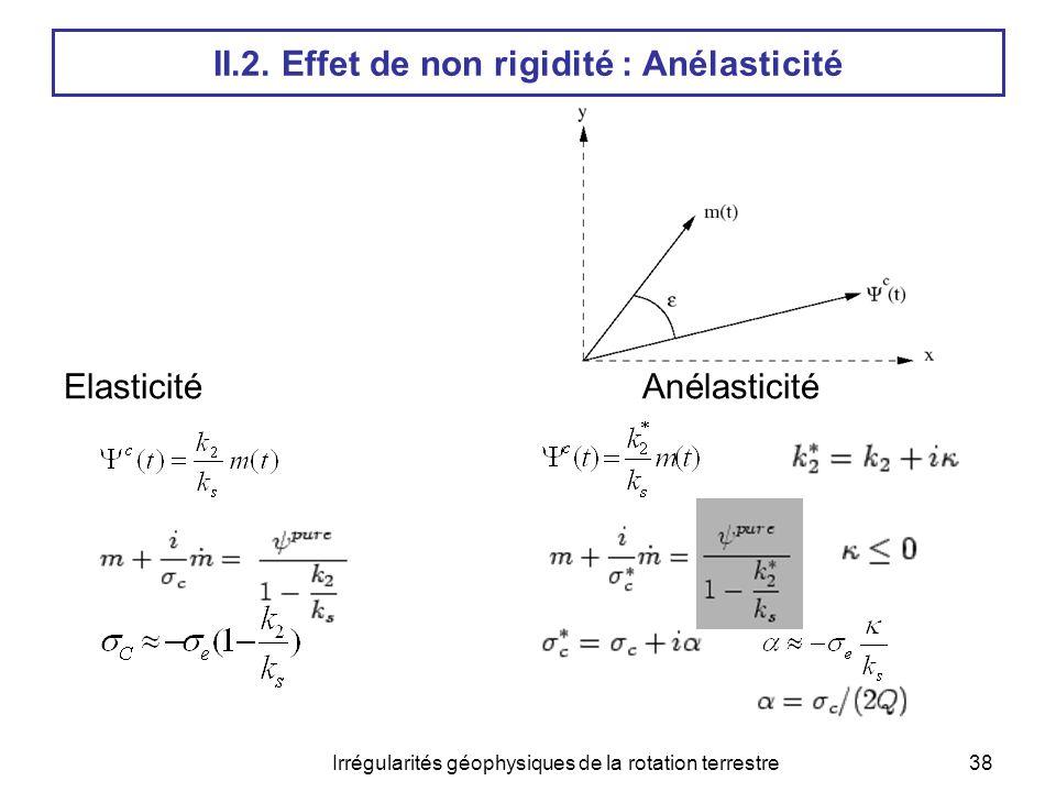 Irrégularités géophysiques de la rotation terrestre38 II.2. Effet de non rigidité : Anélasticité Elasticité Anélasticité