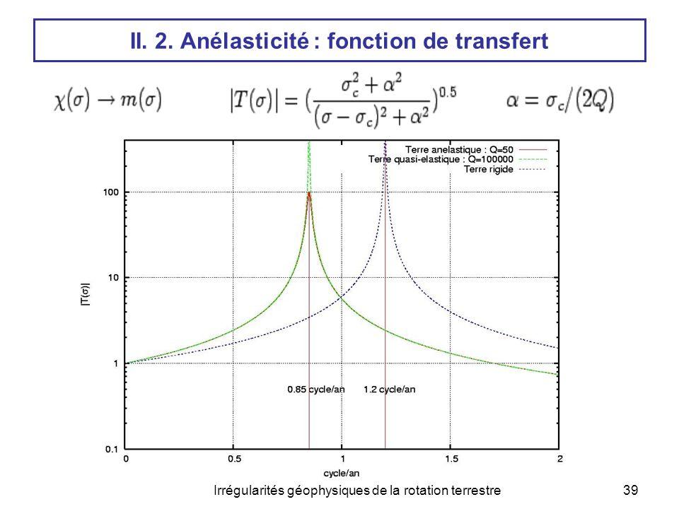 Irrégularités géophysiques de la rotation terrestre39 II. 2. Anélasticité : fonction de transfert