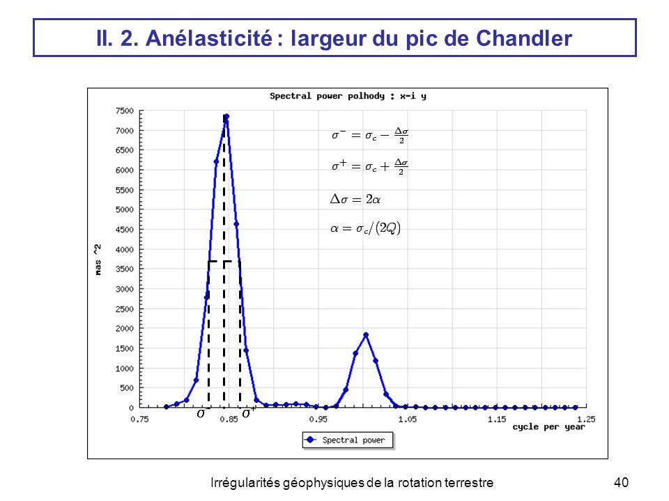 Irrégularités géophysiques de la rotation terrestre40 II. 2. Anélasticité : largeur du pic de Chandler  