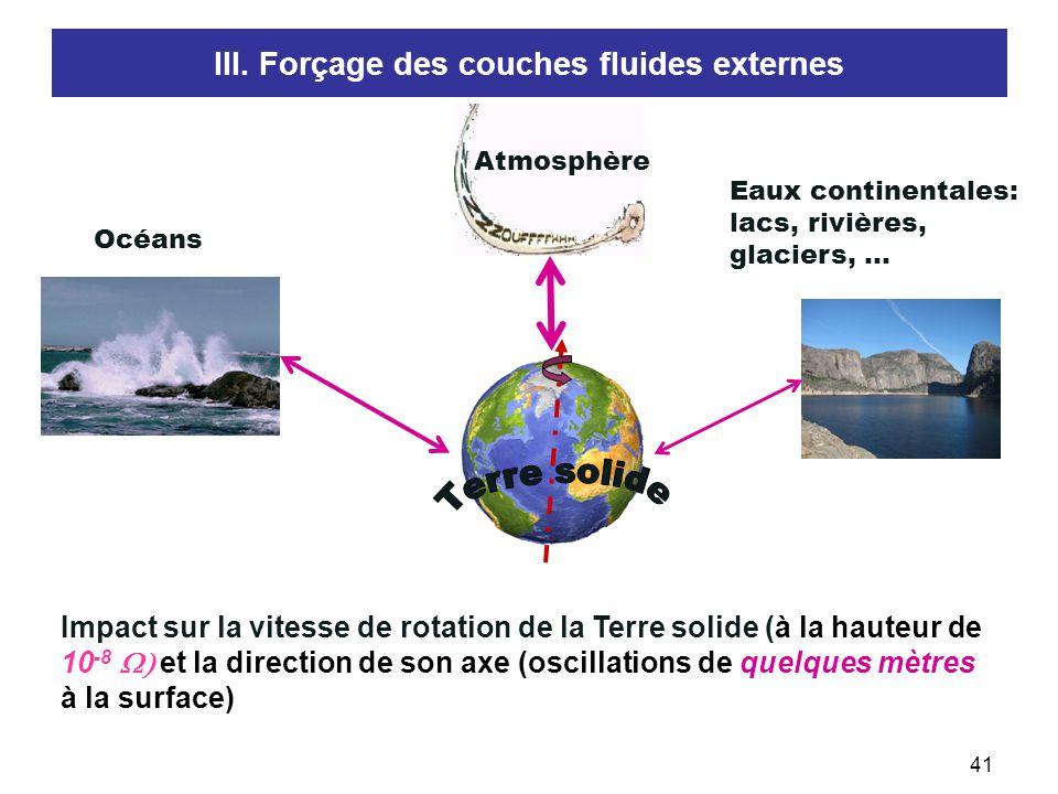 41 III. Forçage des couches fluides externes Impact sur la vitesse de rotation de la Terre solide (à la hauteur de 10 -8  et la direction de son axe