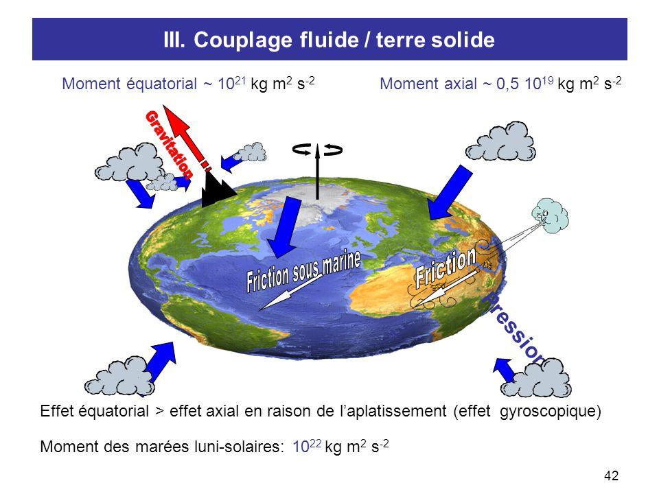42 III. Couplage fluide / terre solide Effet équatorial > effet axial en raison de l'aplatissement (effet gyroscopique) Moment des marées luni-solaire