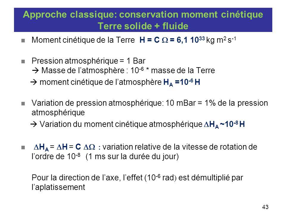 43 Approche classique: conservation moment cinétique Terre solide + fluide  Moment cinétique de la Terre H = C  = 6,1 10 33 kg m 2 s -1  Pression