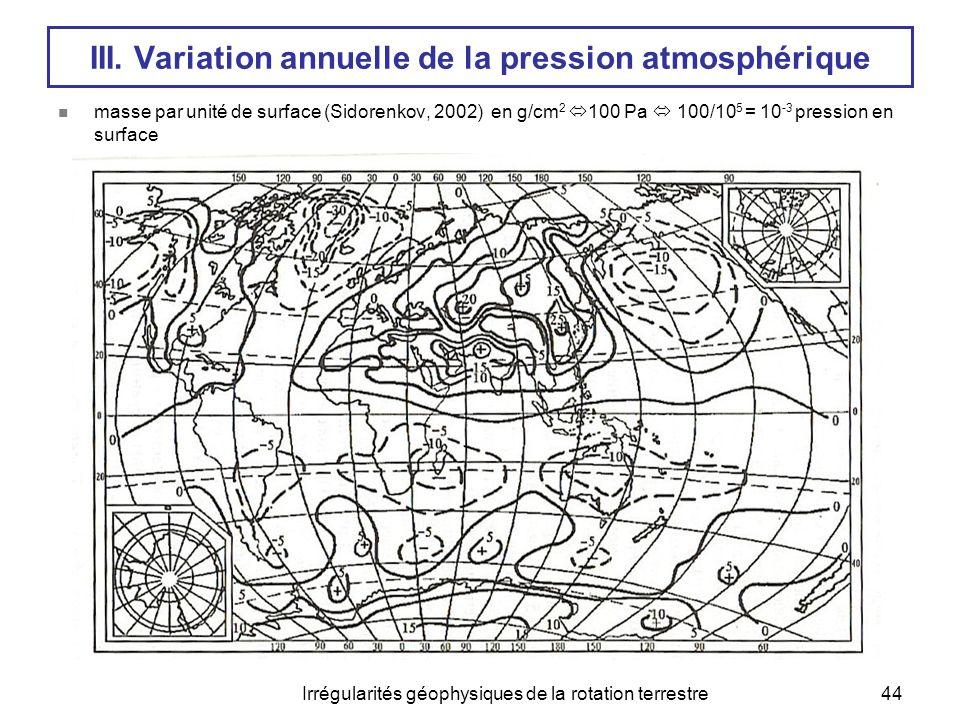 Irrégularités géophysiques de la rotation terrestre44 III. Variation annuelle de la pression atmosphérique  masse par unité de surface (Sidorenkov, 2
