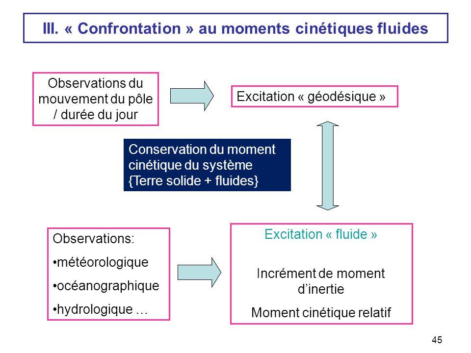 45 III. « Confrontation » au moments cinétiques fluides Observations du mouvement du pôle / durée du jour Excitation « fluide » Incrément de moment d'