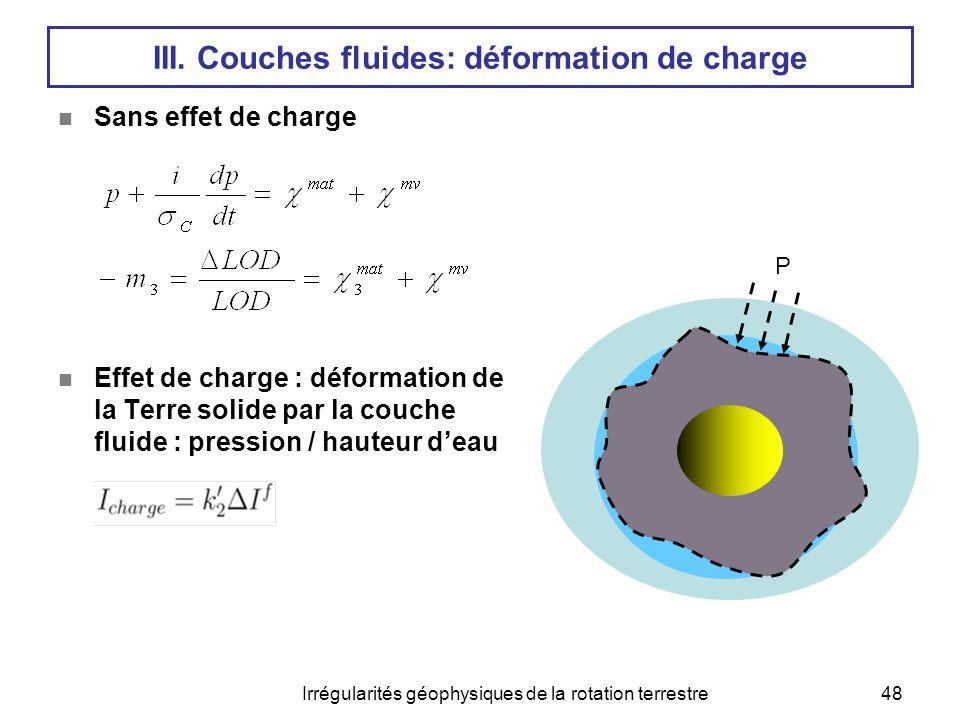 Irrégularités géophysiques de la rotation terrestre48  Sans effet de charge  Effet de charge : déformation de la Terre solide par la couche fluide :