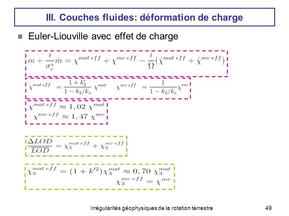 Irrégularités géophysiques de la rotation terrestre49 III. Couches fluides: déformation de charge  Euler-Liouville avec effet de charge
