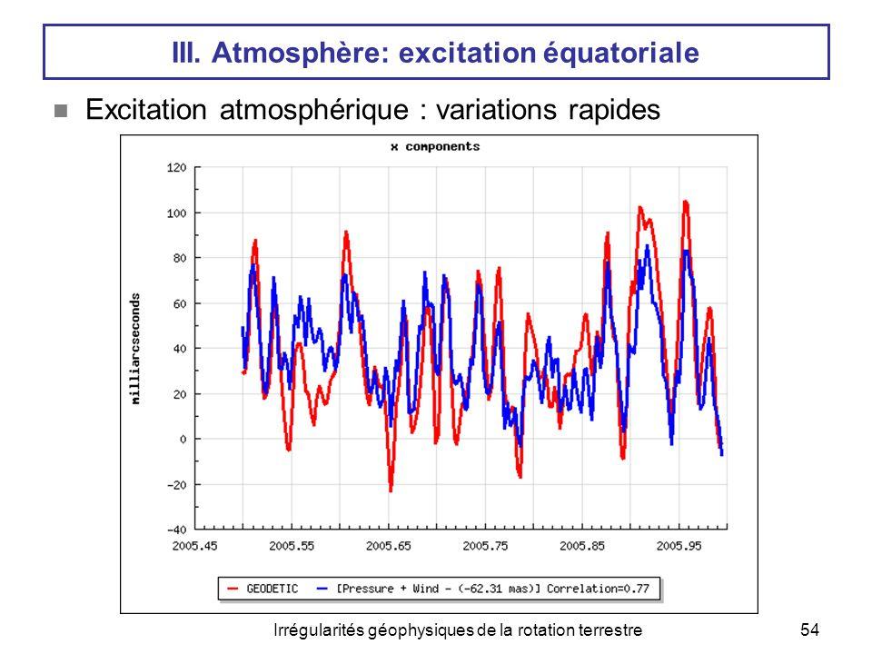 Irrégularités géophysiques de la rotation terrestre54 III. Atmosphère: excitation équatoriale  Excitation atmosphérique : variations rapides