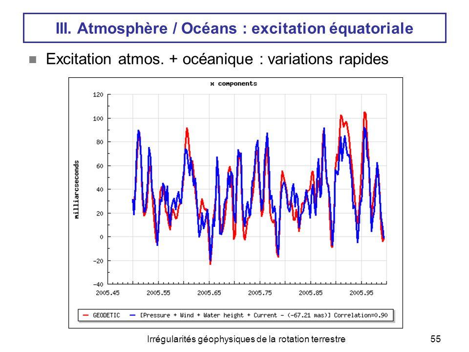 Irrégularités géophysiques de la rotation terrestre55 III. Atmosphère / Océans : excitation équatoriale  Excitation atmos. + océanique : variations r