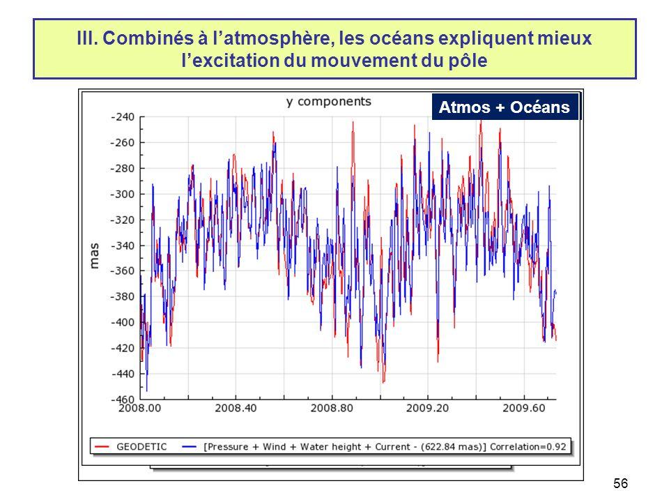 Atmos Atmos + Océans 56 III. Combinés à l'atmosphère, les océans expliquent mieux l'excitation du mouvement du pôle