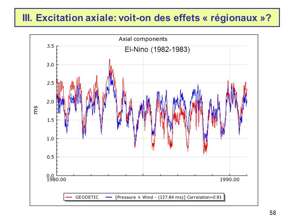 58 III. Excitation axiale: voit-on des effets « régionaux »? El-Nino (1982-1983)