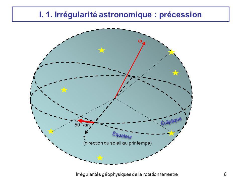 Irrégularités géophysiques de la rotation terrestre6  (direction du soleil au printemps)  50 ''/an I. 1. Irrégularité astronomique : précession