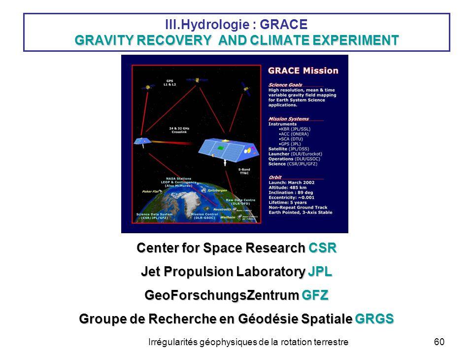 Irrégularités géophysiques de la rotation terrestre60 GRAVITY RECOVERY AND CLIMATE EXPERIMENT III.Hydrologie : GRACE GRAVITY RECOVERY AND CLIMATE EXPE