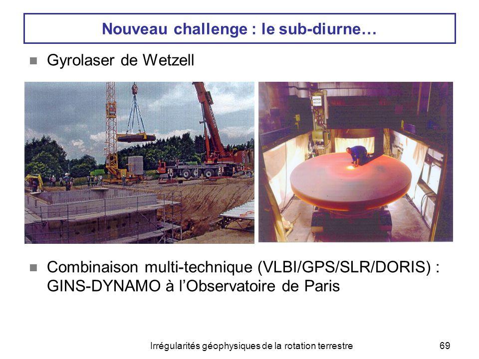Irrégularités géophysiques de la rotation terrestre69 Nouveau challenge : le sub-diurne…  Gyrolaser de Wetzell  Combinaison multi-technique (VLBI/GP