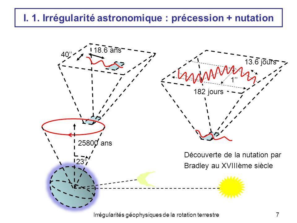 Irrégularités géophysiques de la rotation terrestre7 18.6 ans 40'' 25800 ans 23° 13.6 jours 1'' 182 jours I. 1. Irrégularité astronomique : précession