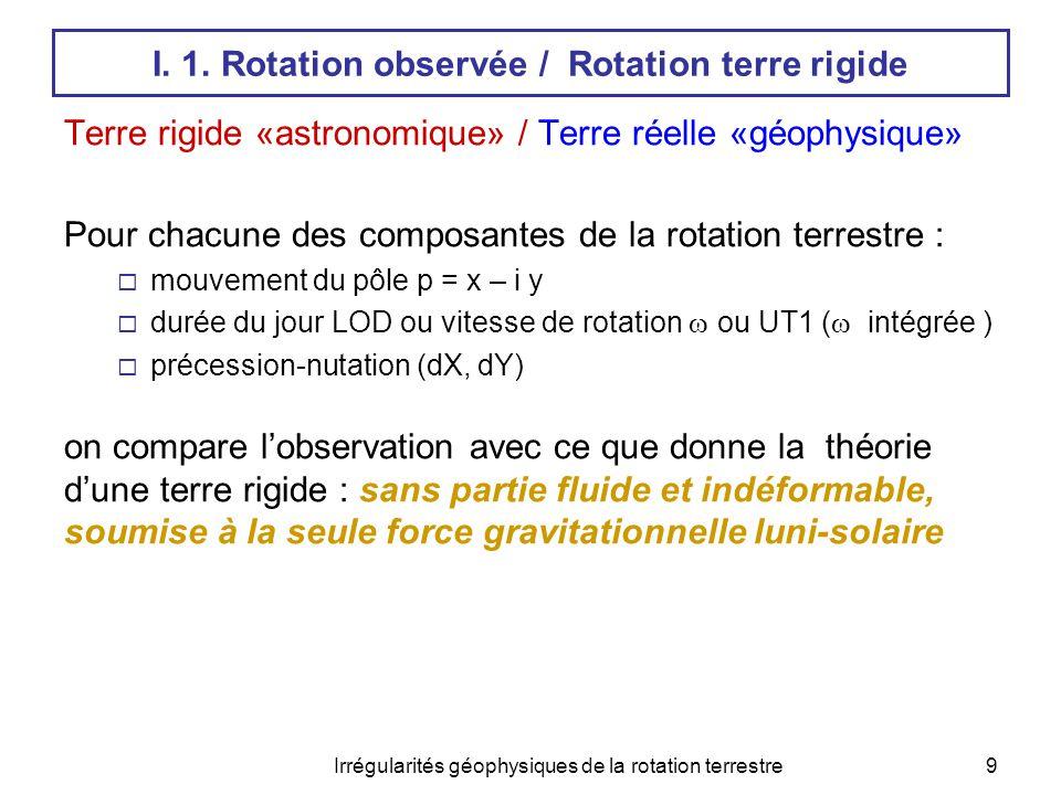 Irrégularités géophysiques de la rotation terrestre9 I. 1. Rotation observée / Rotation terre rigide Terre rigide «astronomique» / Terre réelle «géoph