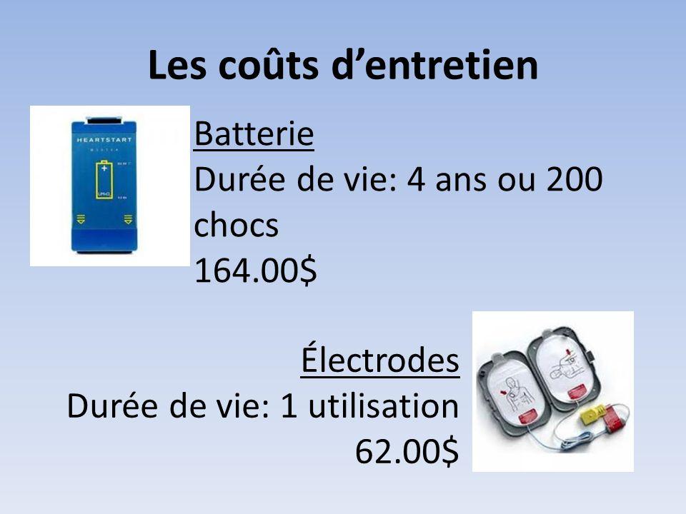 Les coûts d'entretien Batterie Durée de vie: 4 ans ou 200 chocs 164.00$ Électrodes Durée de vie: 1 utilisation 62.00$