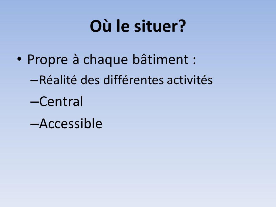 Où le situer? • Propre à chaque bâtiment : – Réalité des différentes activités – Central – Accessible