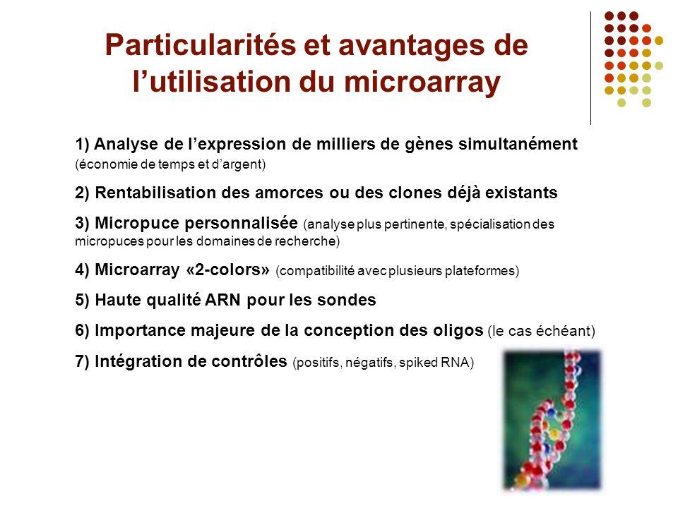 Particularités et avantages de l'utilisation du microarray 1) Analyse de l'expression de milliers de gènes simultanément (économie de temps et d'argen