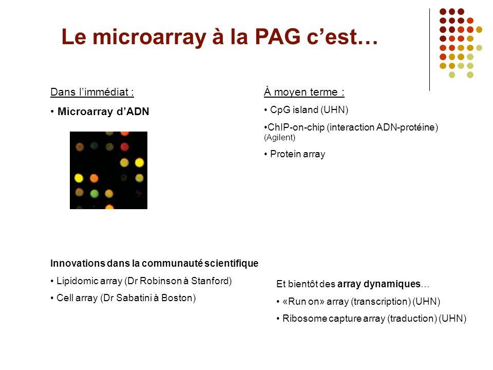 Le microarray à la PAG c'est… Dans l'immédiat : • Microarray d'ADN Innovations dans la communauté scientifique • Lipidomic array (Dr Robinson à Stanfo