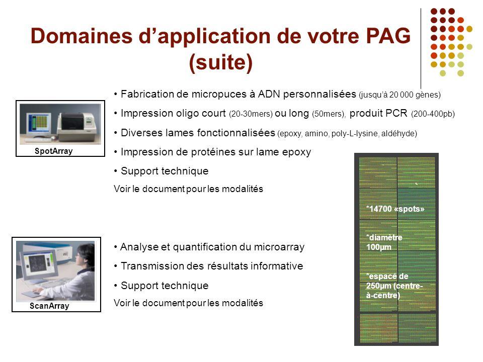 Domaines d'application de votre PAG (suite) SpotArray ScanArray • Fabrication de micropuces à ADN personnalisées (jusqu'à 20 000 gènes) • Impression o