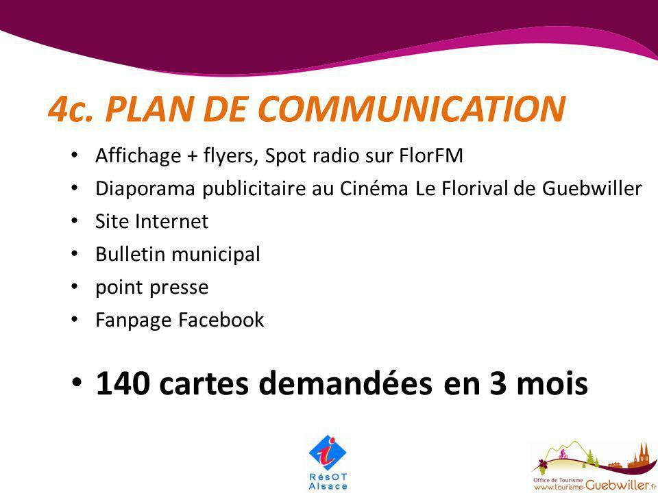 4c. PLAN DE COMMUNICATION • Affichage + flyers, Spot radio sur FlorFM • Diaporama publicitaire au Cinéma Le Florival de Guebwiller • Site Internet • B