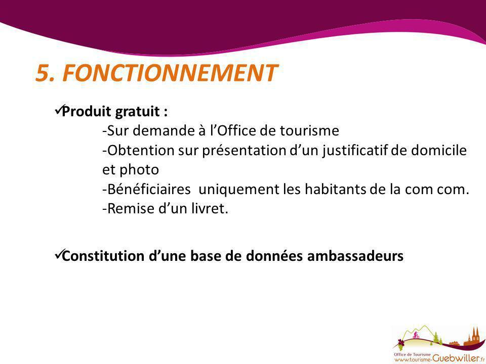 5. FONCTIONNEMENT  Produit gratuit : -Sur demande à l'Office de tourisme -Obtention sur présentation d'un justificatif de domicile et photo -Bénéfici